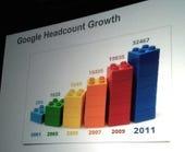 Google headcount