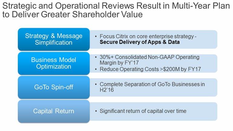 ctxs-operating-plan1.png