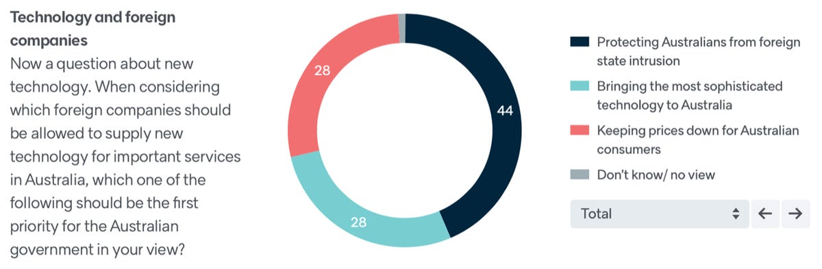 lowy-institute-poll-australia-china.png