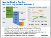 Windows 8's competition is Google first, Apple iPad second