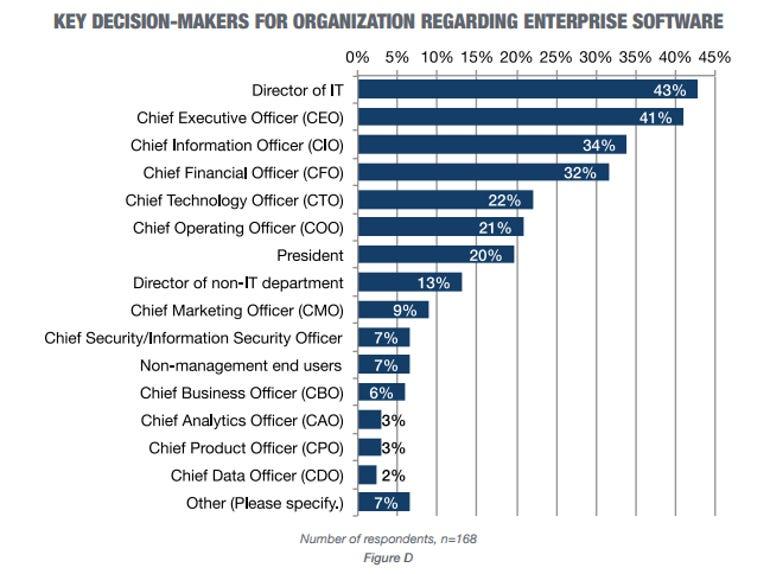 enterprise-software-lessons-1.png
