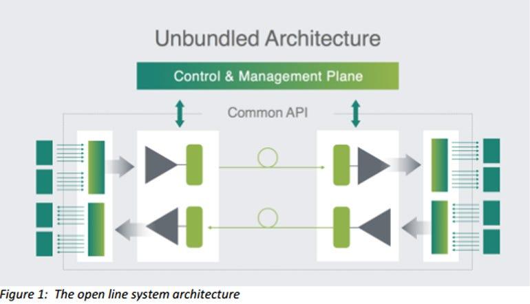 unbundled-arch2.jpg