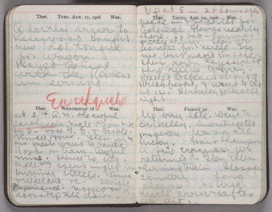 Charmian London's diary