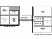 Apple granted portable fuel cell power system patent