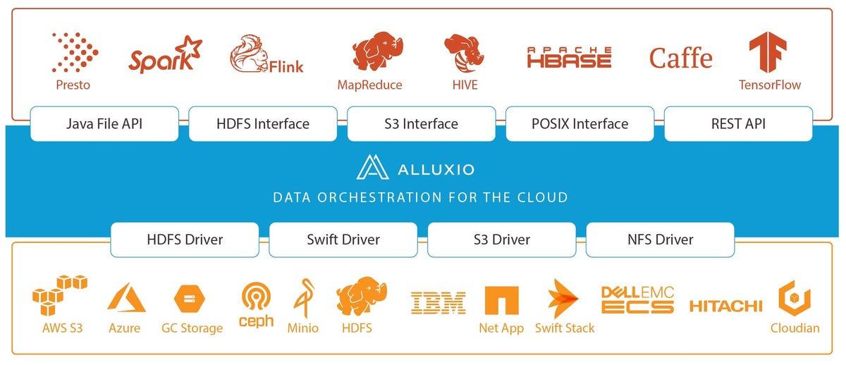 alluxio-overview.jpg