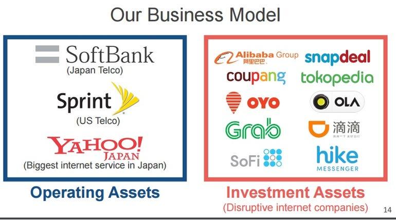 softbank-model.jpg
