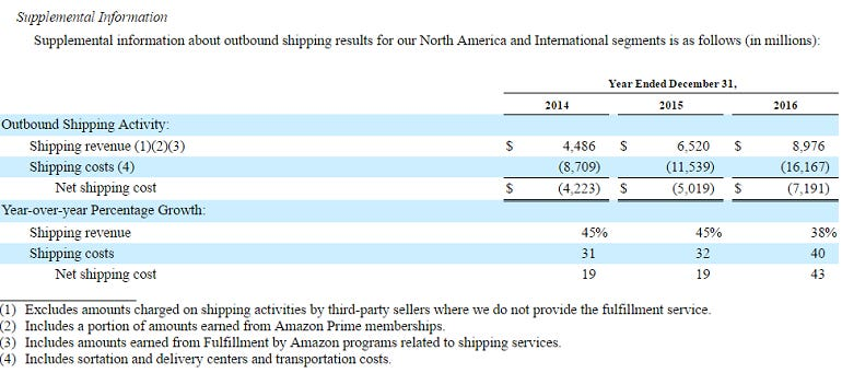 amzn-shipping-costs.png