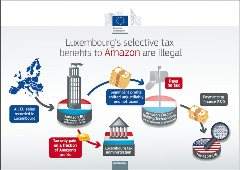 amazon-luxembourg.png