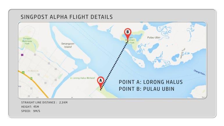 singpost-drone-flightpath.jpg