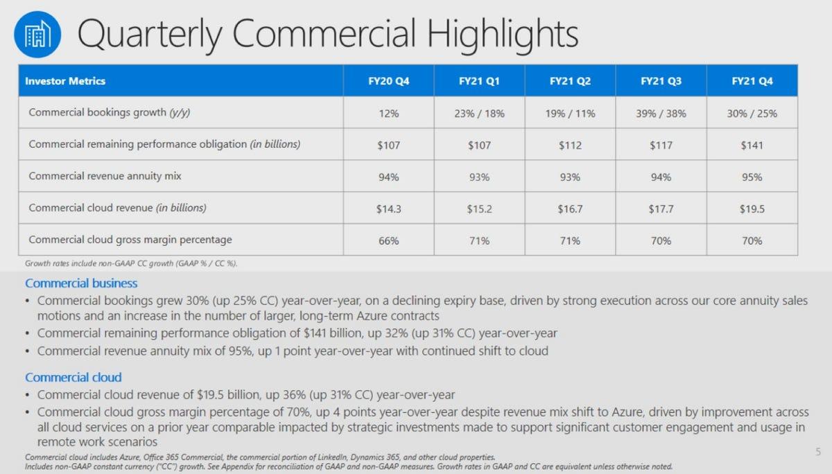 msft-q4-commercial-cloud-revenue.png