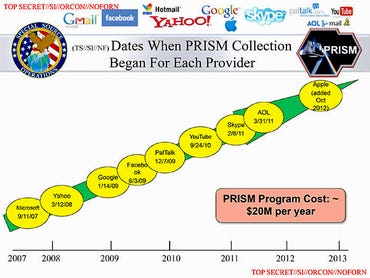 prism-dates-began.jpg