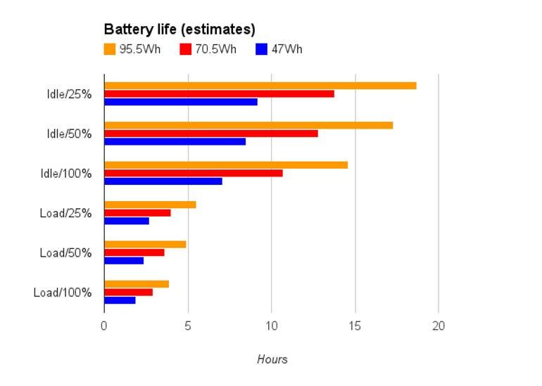 tp-x240-battery
