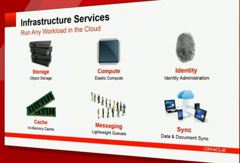 iaas workloads for oracle