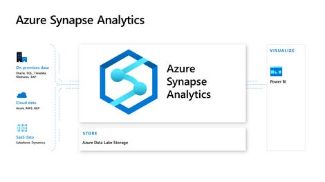 azure-synapse-after.png