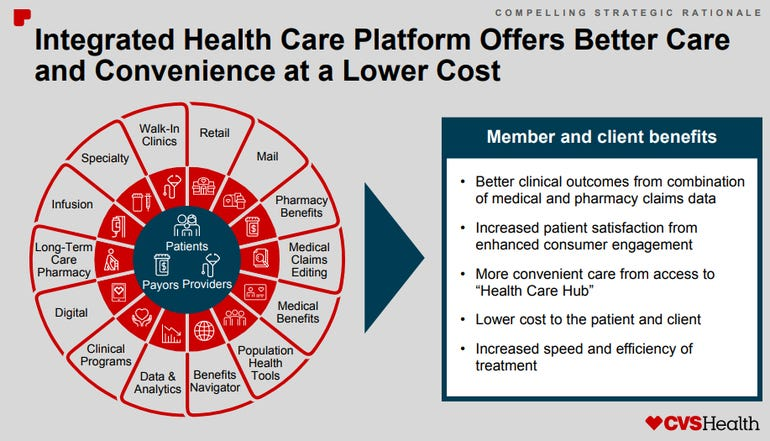 cvs-aetna-combined-touch-points.png