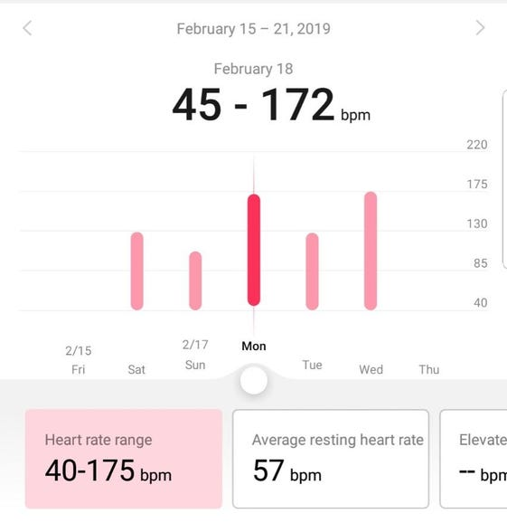24 hour heart rate monitoring