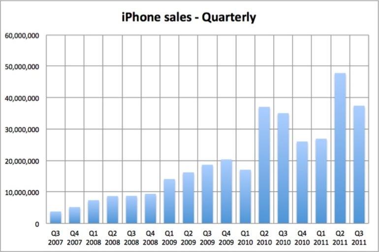 iphone-q2