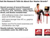 AMD to retire ATI brand