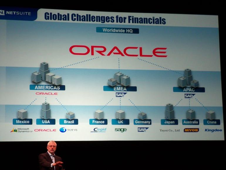 HR Tech 2012 016