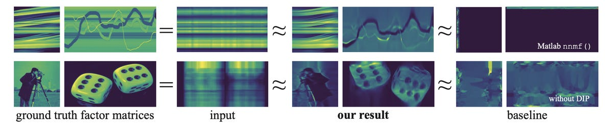 mit-recovering-low-fidelity-video-from-light-transport-2019.png