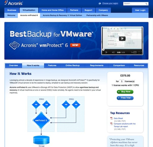 Acronis vmProtect 6