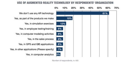 ar-use-chart.png