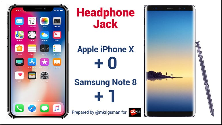 Note 8 Iphone X headphone jack