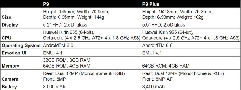 huaweip9specs.png
