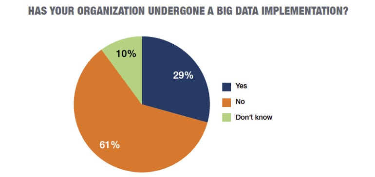 big-data-in-use-1.png