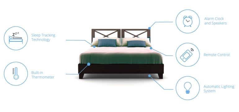 IoT example