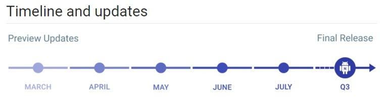 android-n-timelines.jpg
