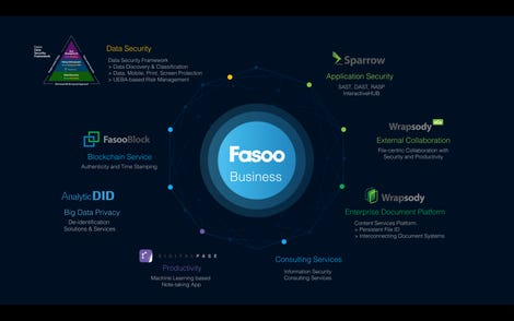 fasoo-product-overview.png