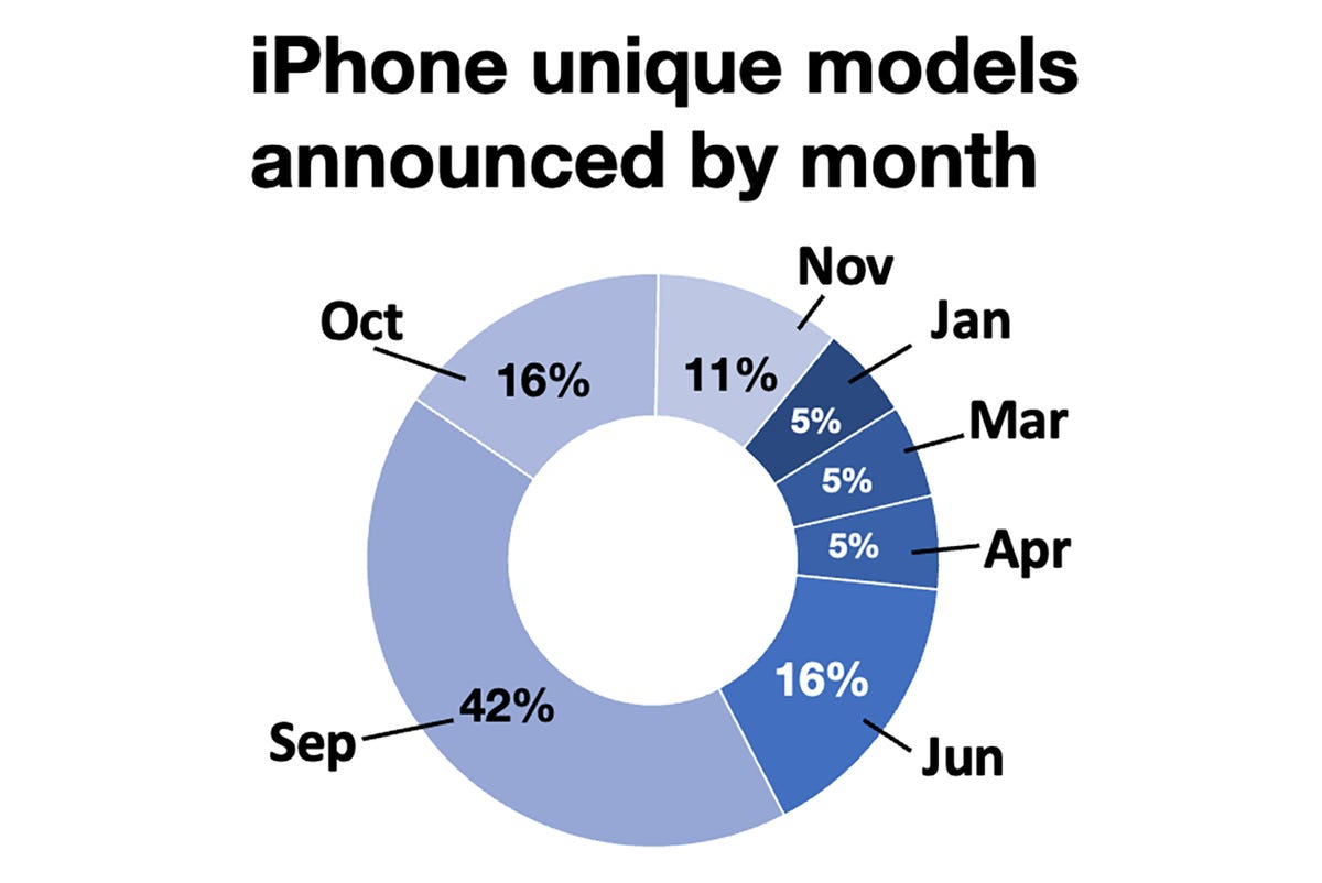 iphone-releases-a.png