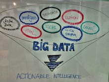 Think big data is too big for SMEs? Barcelona's out to prove you wrong