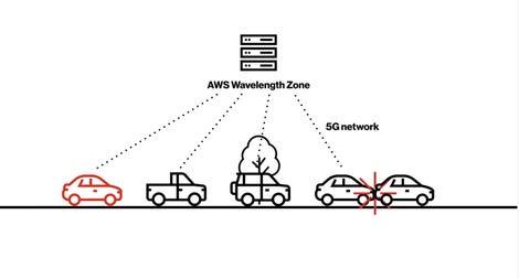 aws-wavelength-crash-scenario-2020.png