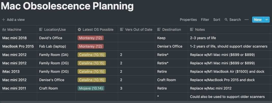 mac-obsolescence-planning-2021-07-05-22-31-57.jpg