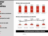 Verizon Q2 strong amid 5G wireless gains