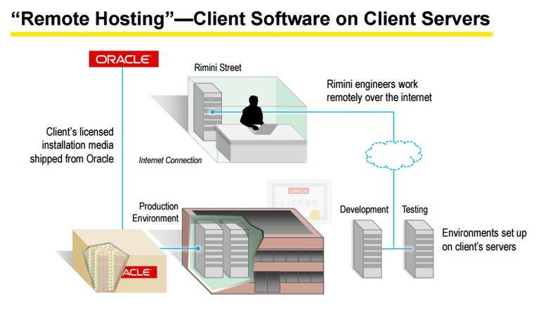 rimini-remote-hosting.png
