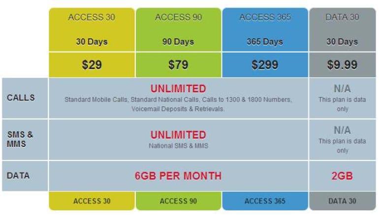 kogan-enters-mobile-services-business-through-telstra