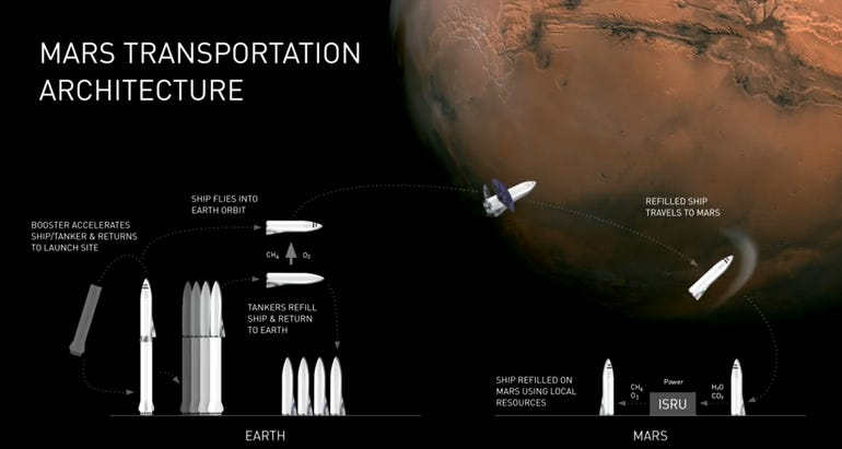 spacex-bfr-mars.png
