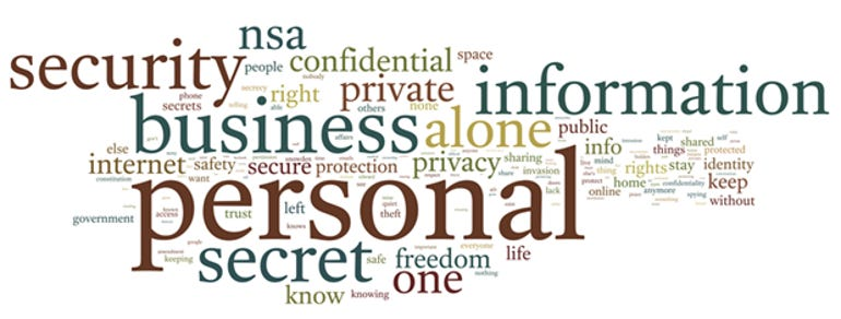 what-comes-to-mind-when-you-hear-the-word-privacy