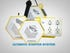 Smartbee Control System