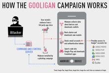 Gooligan Android malware grabs a million Google accounts in huge Google Play fraud