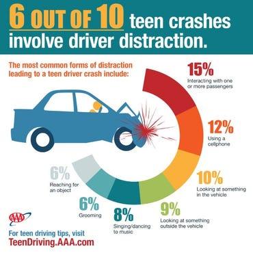 teens-crash-causation.jpg