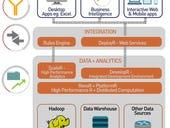 Revolution Analytics lines up Hortonworks, Intel Hadoop pacts