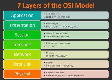 osi-model.jpg