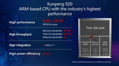 kunpeng-920-performance.png
