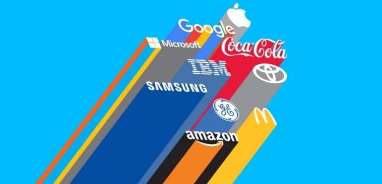 interbrand graphic