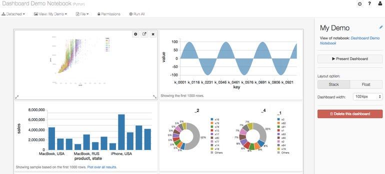 databricks-dashboards-screenshot.png
