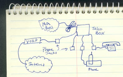 concept-voip-wiring-howto.jpg
